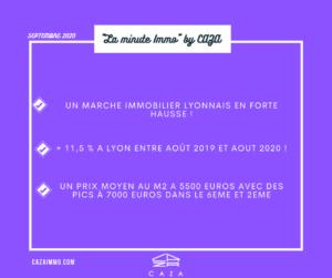 La Minute Immo by CAZA septembre 2020